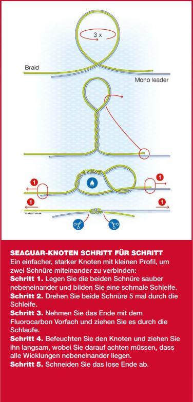 Der Seaguar-Knoten zum Verbinden von zwei Schnüren